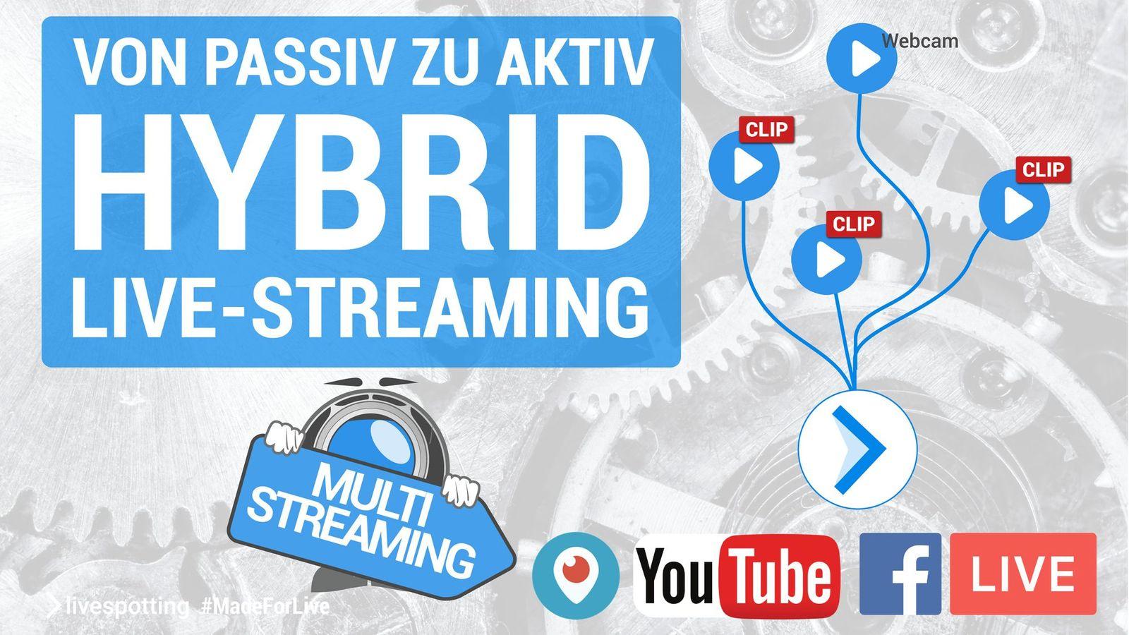 Videoclips als Live-Stream für Soziale Netzwerke