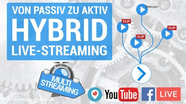 Unser Hybrid-Streaming Technologie ermöglicht VOD-Live-Streaming für Social Media.